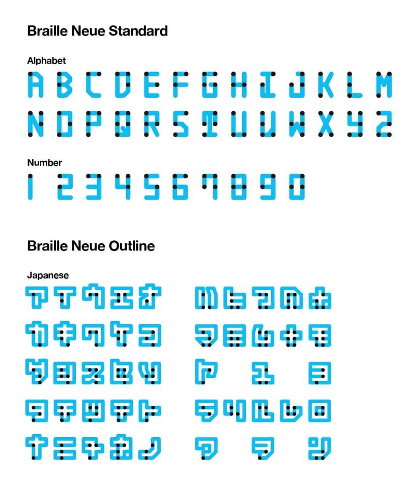 Comunicare_col_tatto_storia_scrittura_Braille_UniSR (7)