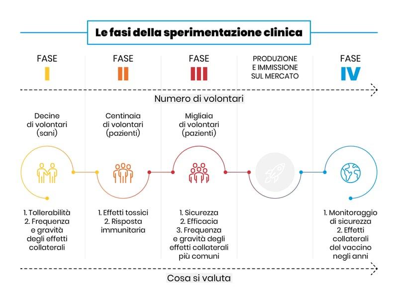 Vaccini_contro_Covid_a_che_punto_siamo_UniSR_4